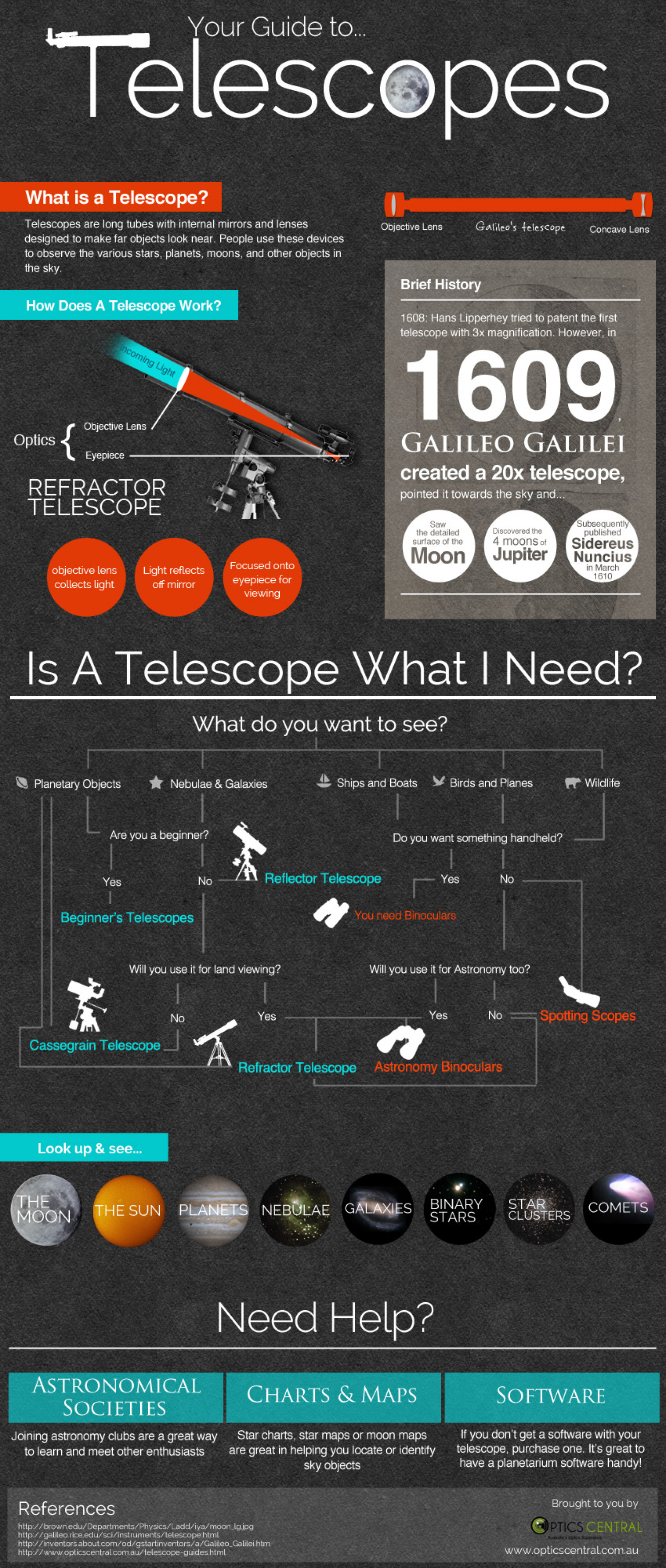 Your Guide To Telescopes Infographic