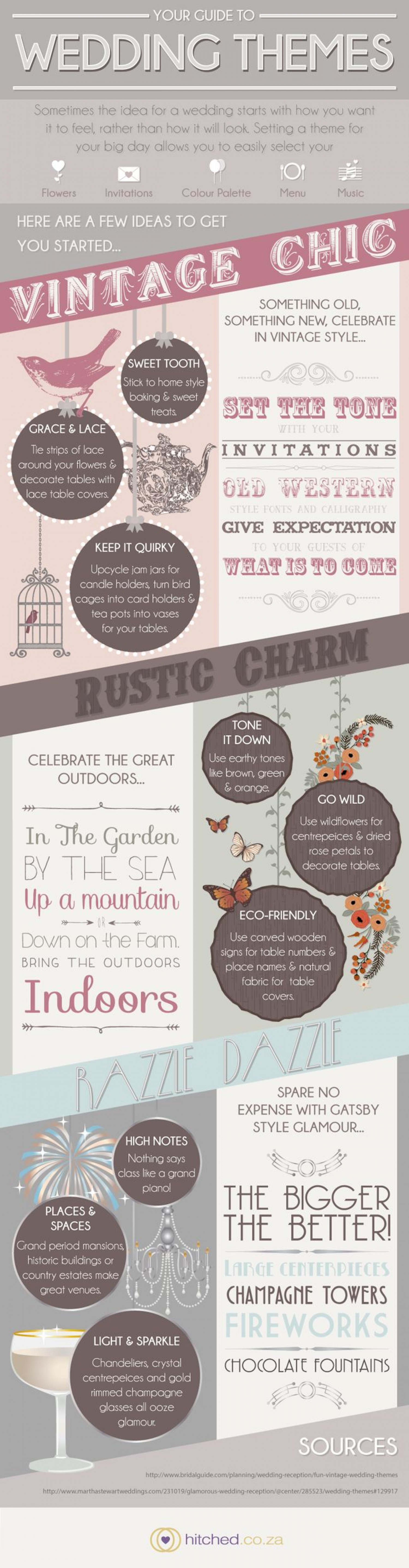 Your Guide To Wedding Themes Infographic