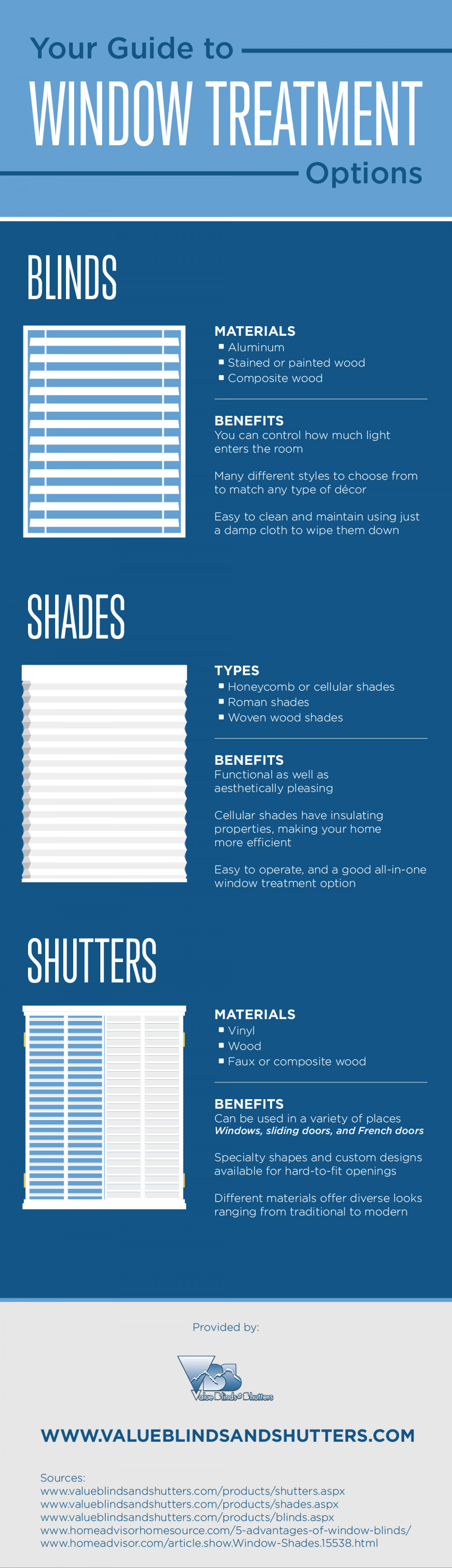 Your Guide to Window Treatment Options Infographic