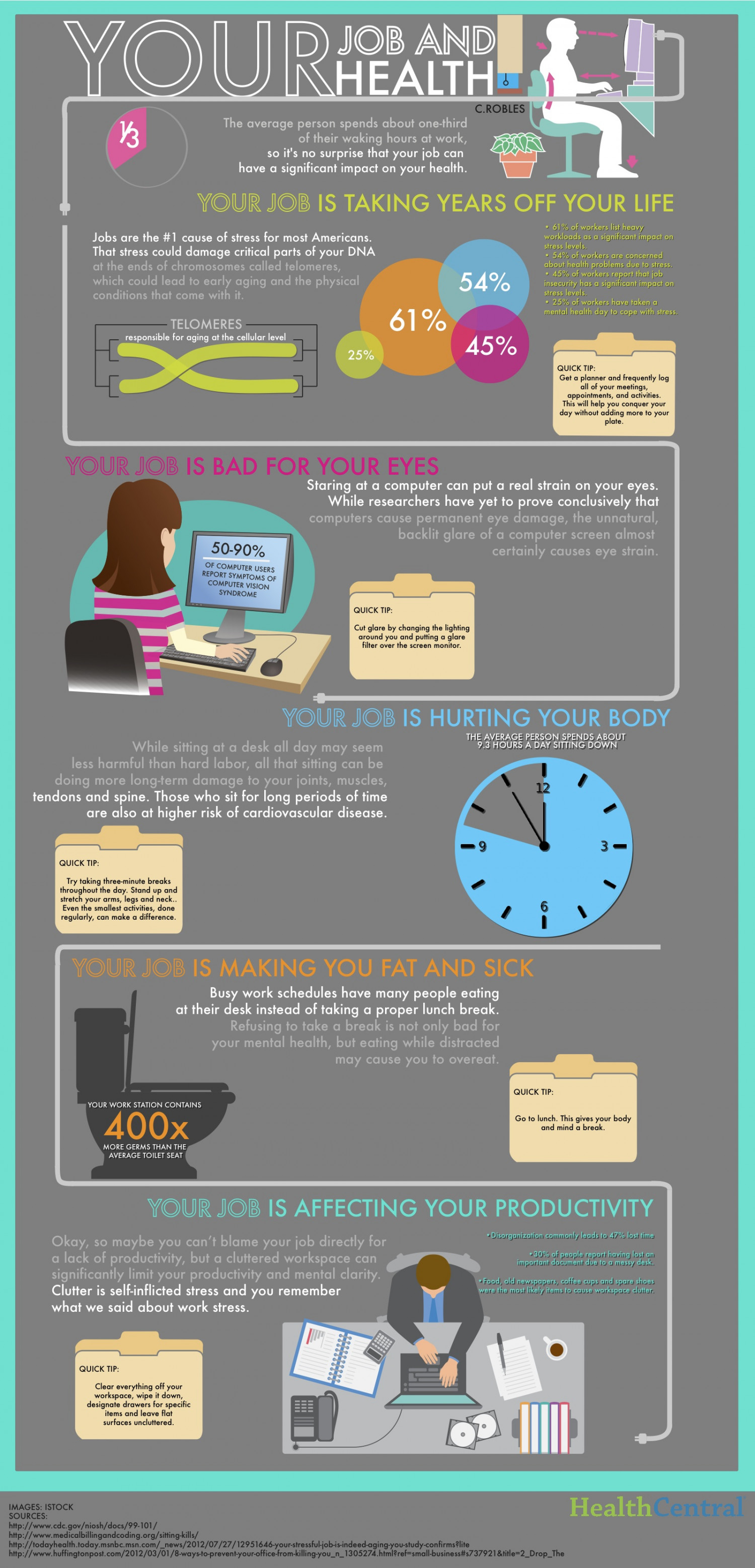 Your Job and Your Health Infographic