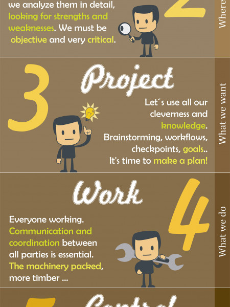 6 Easy Steps To Make Your Own Marketing Plan Infographic