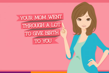 Your Mom Went Through a Lot to Give Birth to You Infographic