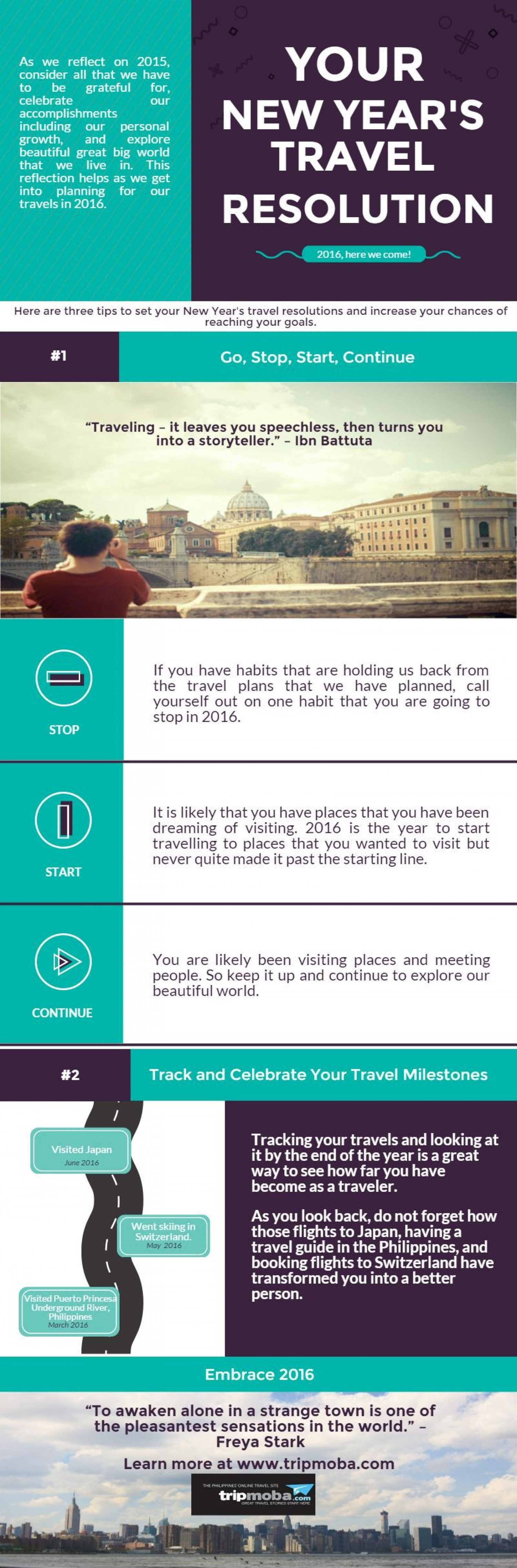 Your New Year's Travel Resolution Infographic