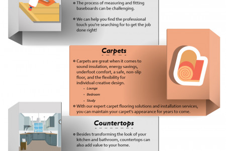 Your One-Stop Shop for All Home Solutionz Infographic