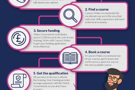 Your quick guide to ReAct redundancy funding Infographic