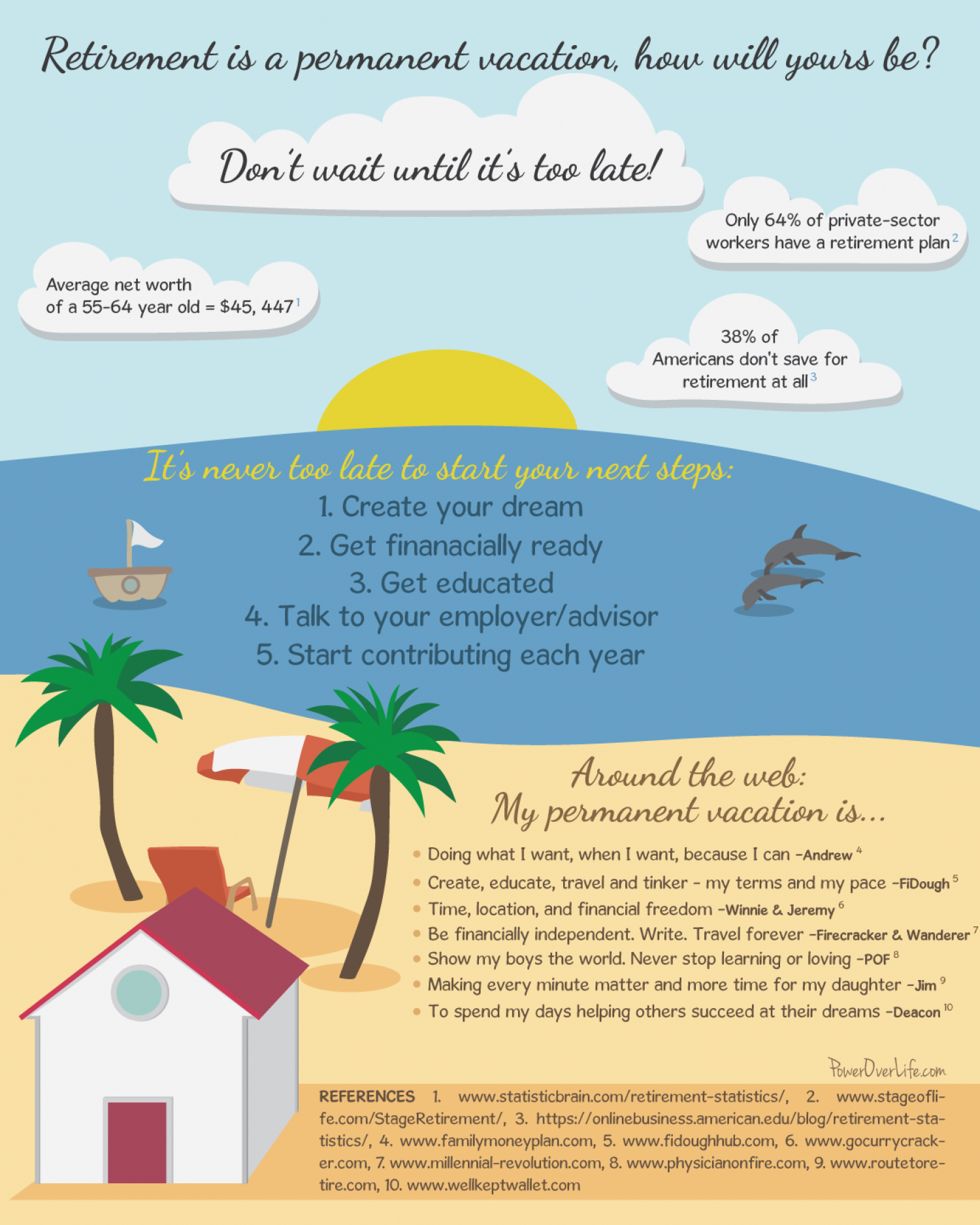 Your Retirement Should Be a Permanent Vacation Infographic