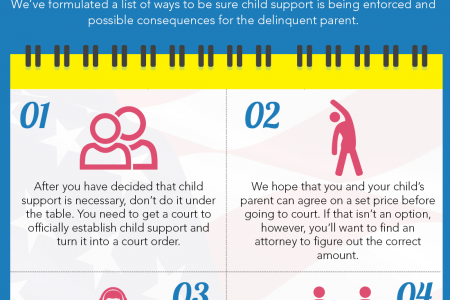 Your Right To Child Support Infographic