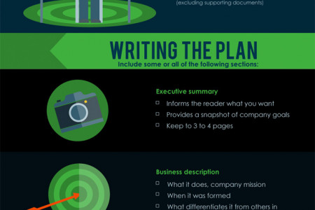 Your Small Business Plan: Before You Write it, Read This Infographic