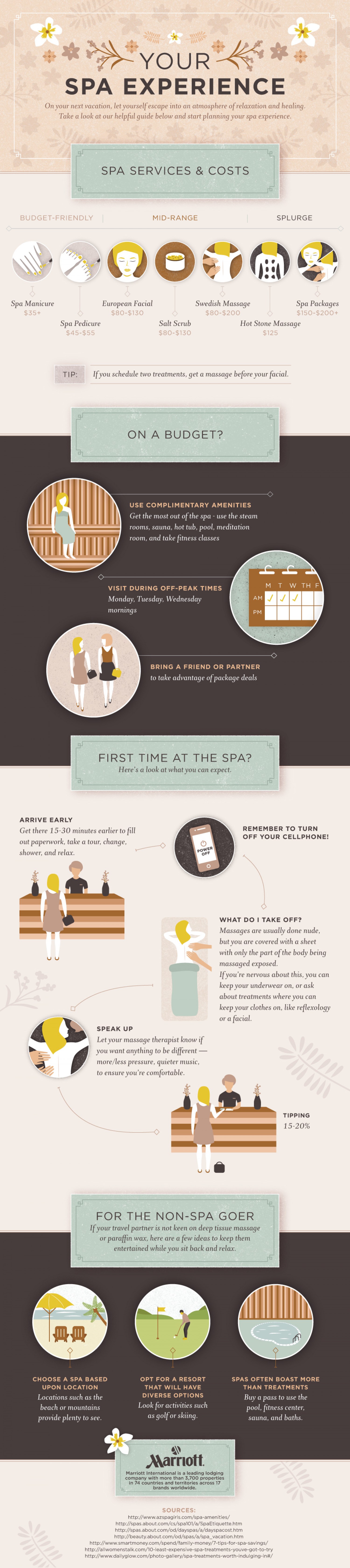 Your Spa Experience Infographic