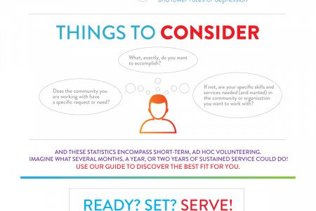 Your Ultimate Guide To National Community Service Infographic