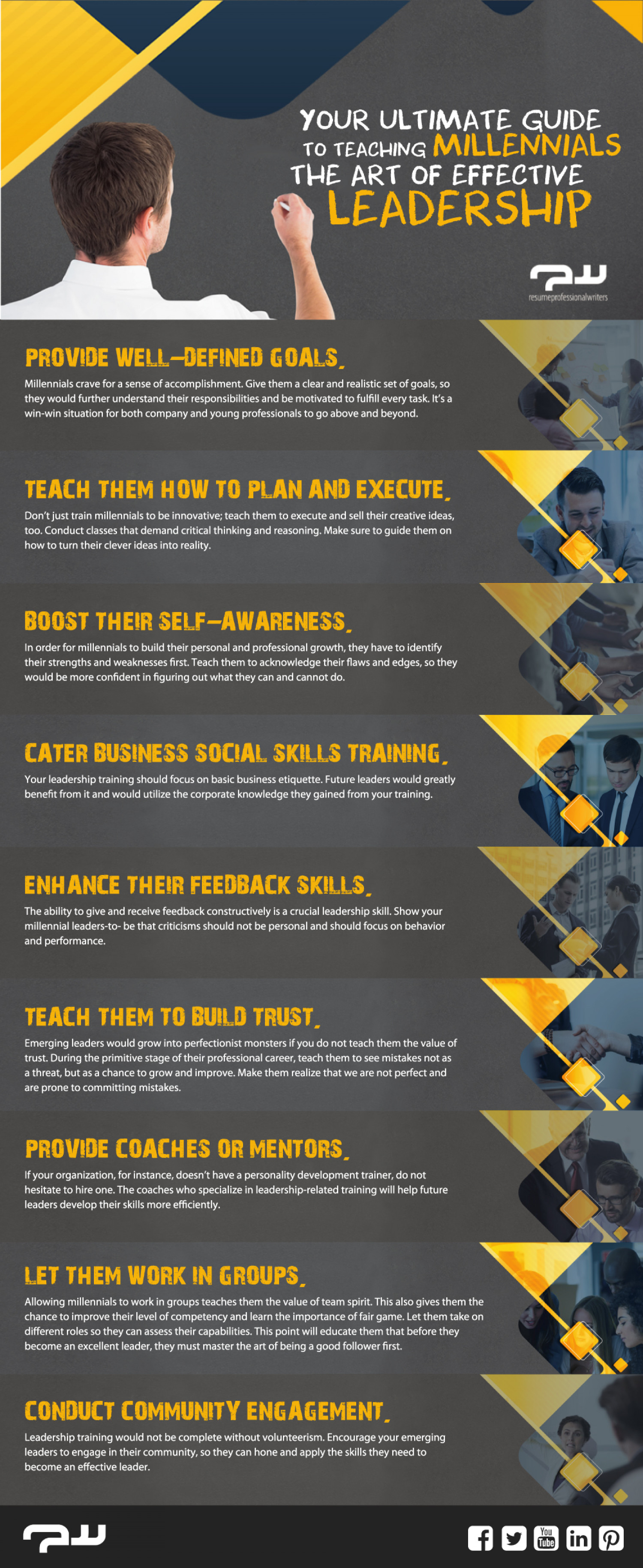 Your Ultimate Guide to Teaching Millennials the Art of Effective Leadership Infographic