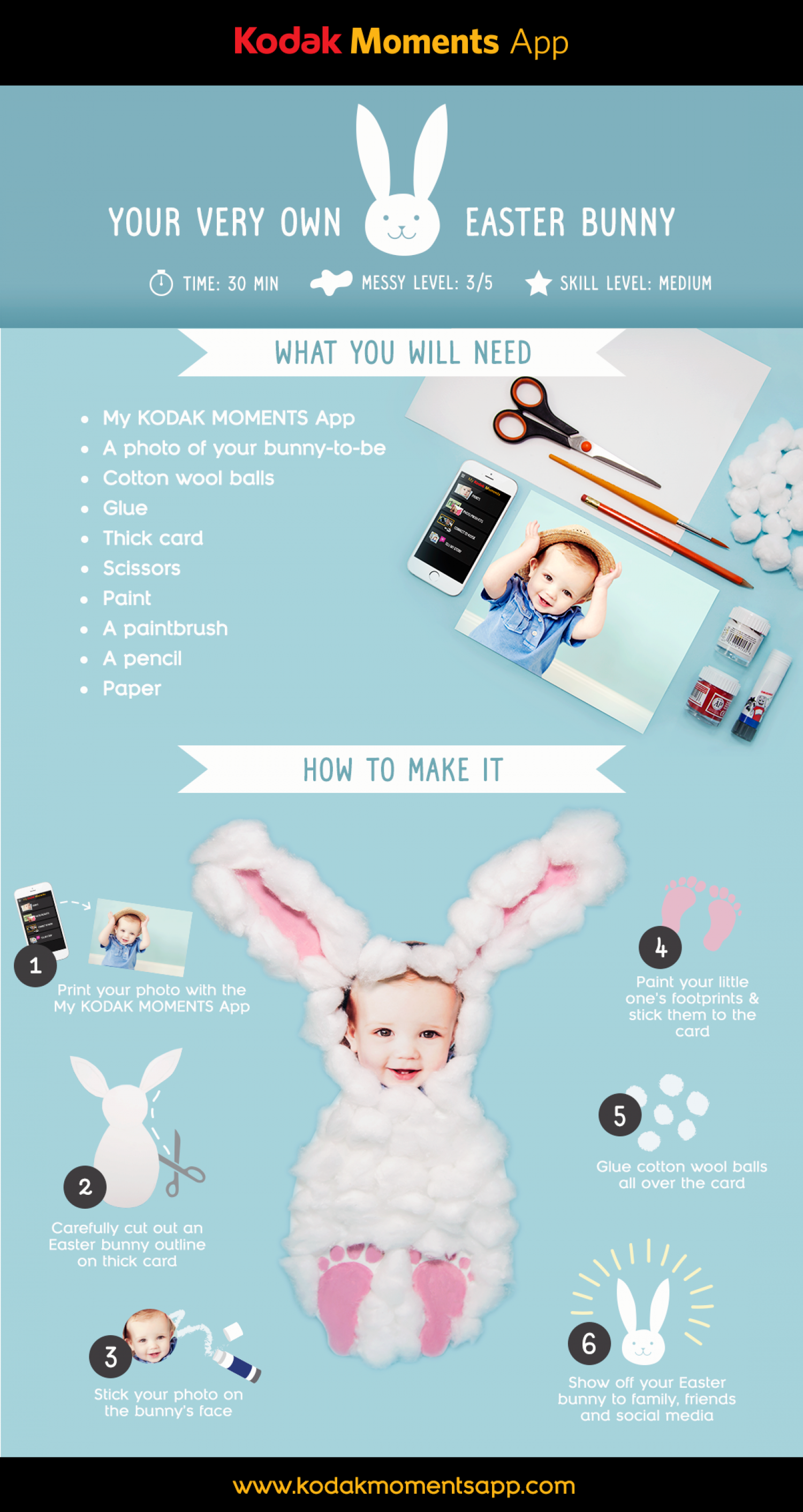 Your very own Easter Bunny Infographic