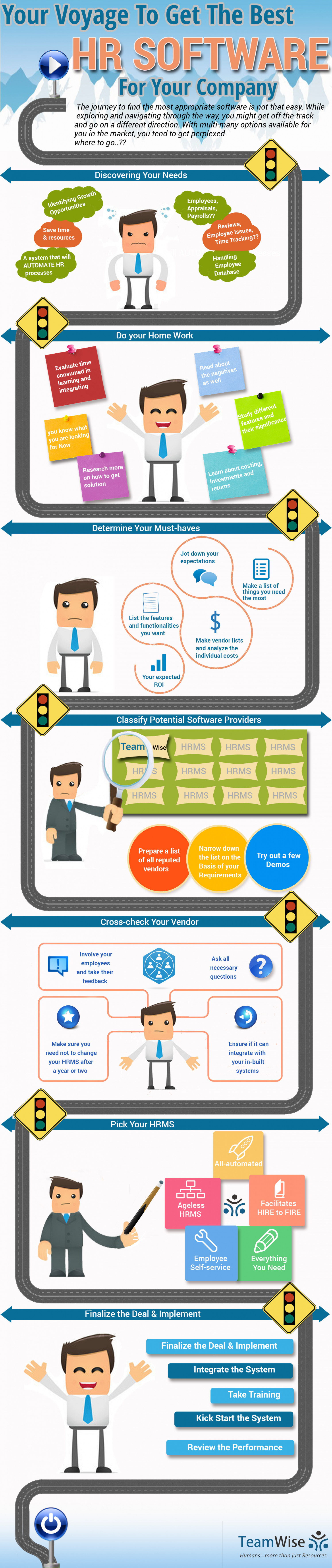 Your Voyage To Get The Best HR Software !! Infographic