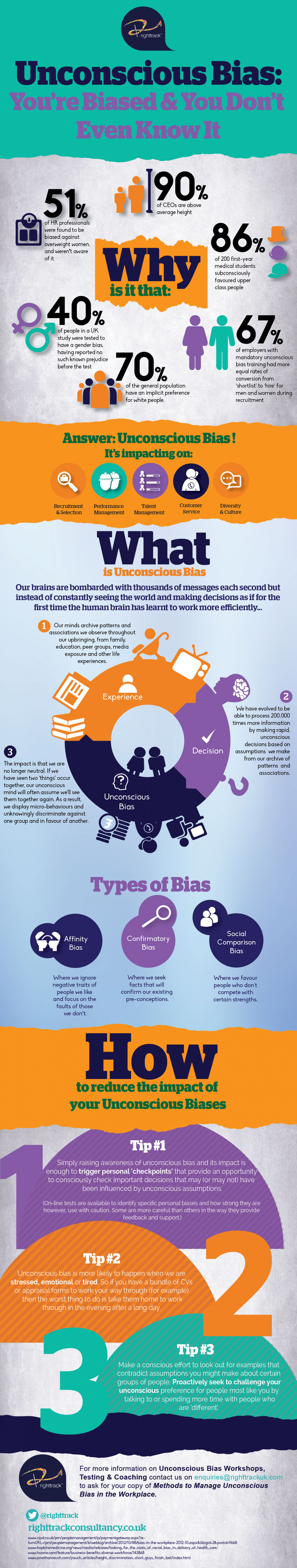 You're Biased & You Don't Even Know It Infographic