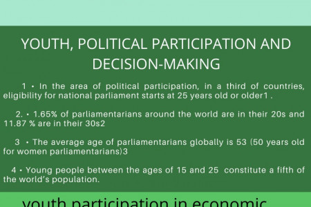 Youth Empowerment Infographic