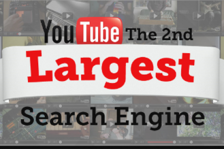 YouTube is Now The World's Second Largest Search Engine Infographic