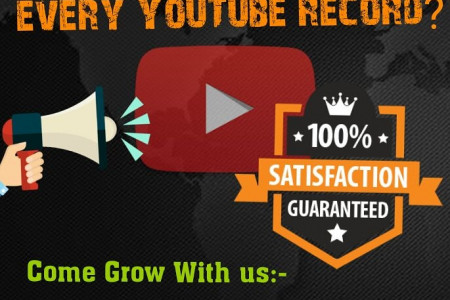 YouTube video promotion service Infographic