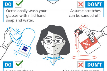 Zeiss: How to Clean Your Glasses Infographic