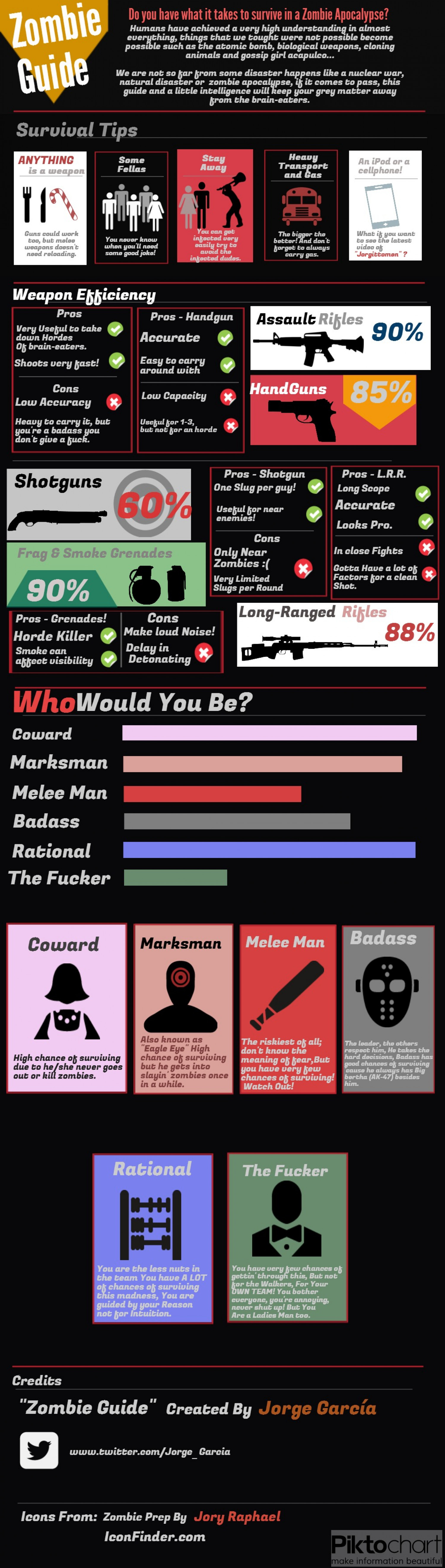 Zombie Guide  Infographic