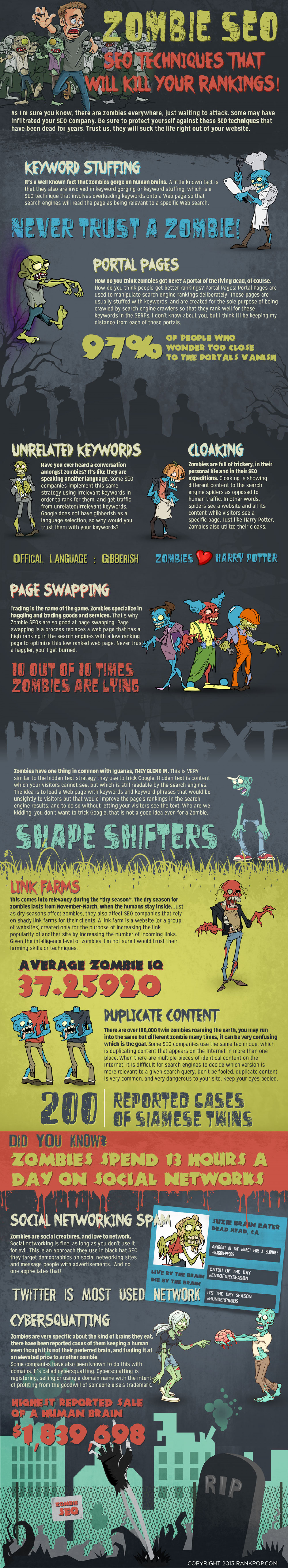 Zombie SEO, Techniques that will Kill your Rankings Infographic
