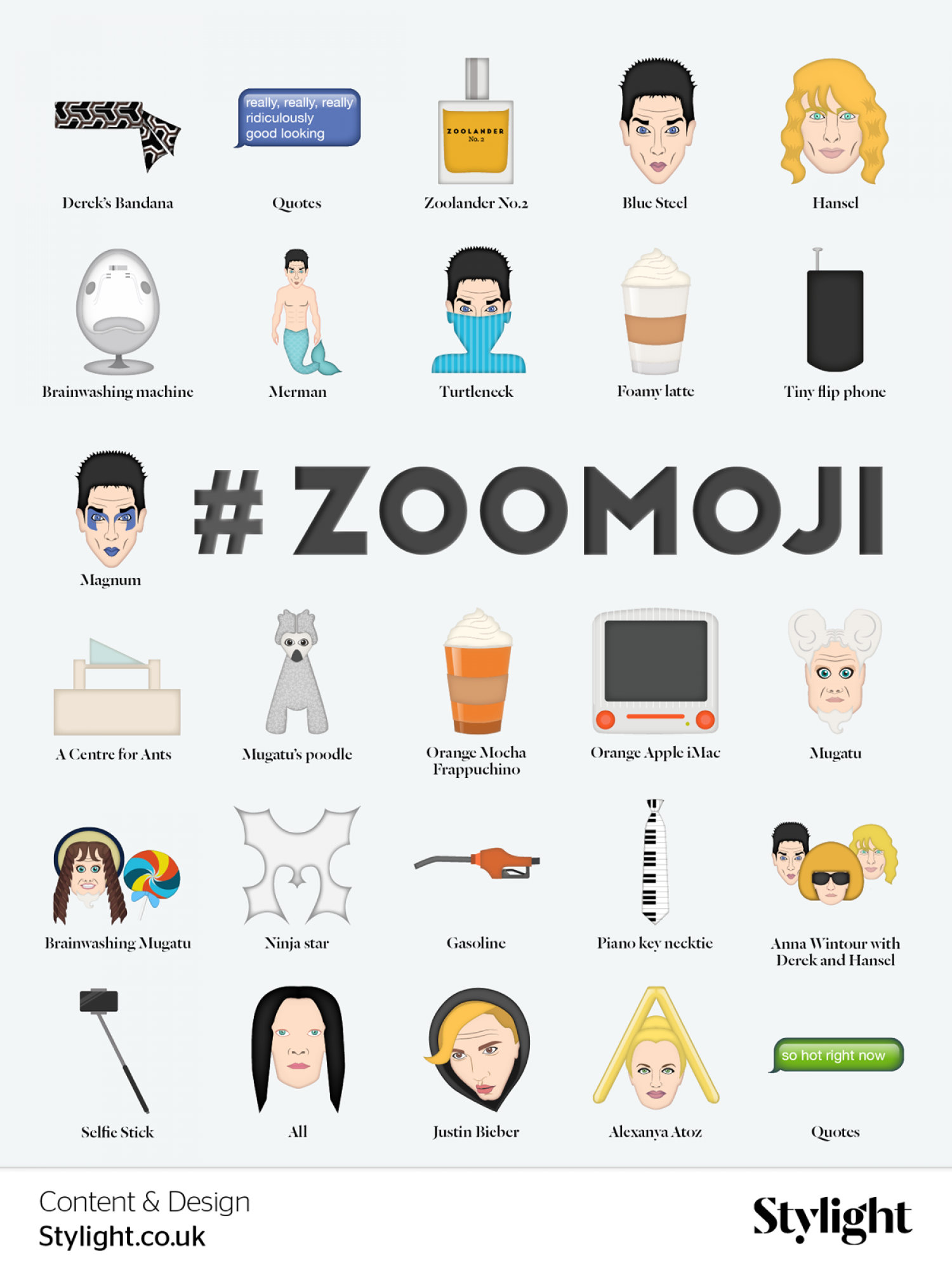 Zoolander Emojis are here!  Infographic